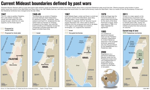 Centerpiece graphic showing a chronological series of maps looking at borders in Israel since 1947; shows 1947, 1949, 1967 and today with information about what led to each change. U.S. President Barack Obama has said Israel should go back pre-1967 war boundries as a peace effort. Chicago Tribune 2011 16000000; krtnews; krtwar war; krtworld world; WAR; krt; 1947; 1967; 1979; barack obama; boundary; chronology; current; gaza strip; golan heights; haifa; jerusalem; land; map; mideast; united nations; occupied territory; peace; sinai peninsula; resolution; talk; tel aviv; territories; timeline; un; west bank; tb contributed; 2011; krt2011; mctgraphic; 01028000; ACE; krtculture culture; krthistory history; krtworldnews; 11000000; 11002002; 11002003; DIP; diplomacy; international relations; krtgovernment government; krtpolitics politics; krtworldpolitics; peace negotiations peace negotiation; POL; 16011000; crisis; 12010000; 12011000; krtislam islam islamic muslim; krtjudaism judaism jewish jew; krtreligion religion; REL; krtmeast middle east mideast; ISR; israel; palestine; PSE